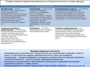 9.Сферы социально-педагогической деятельности. Социальные институты их виды и фу