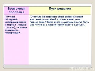 Возможная проблема Пути решения Получен обширный информационный материал («каша