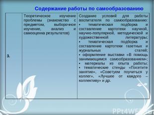Содержание работы по самообразованию 3. Теоретическое изучение проблемы (знакомс