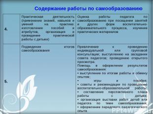 Содержание работы по самообразованию 4. Практическая деятельность (применение зн