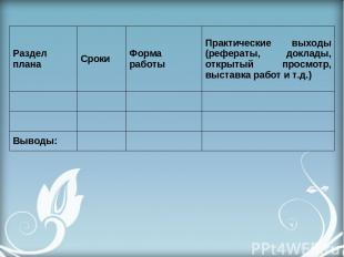Раздел плана Сроки Форма работы Практические выходы (рефераты, доклады, открытый