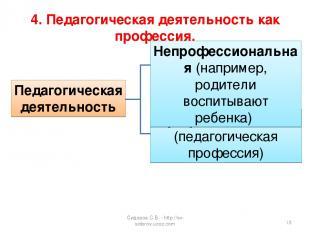 4. Педагогическая деятельность как профессия. Педагогическая деятельность * Сидо