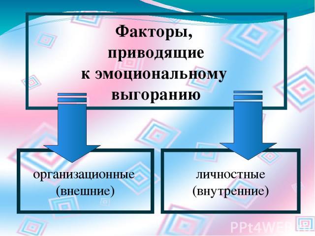 Факторы, приводящие к эмоциональному выгоранию организационные (внешние) личностные (внутренние)
