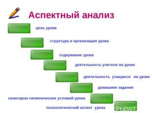Аспектный анализ цель урока структура и организация урока содержание урока деяте