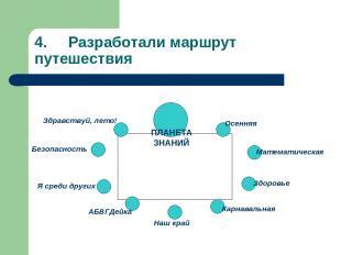 4. Разработали маршрут путешествия Осенняя Математическая Здоровье Карнавальная