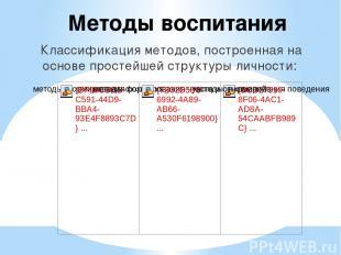 Классификация методов, построенная на основе простейшей структуры личности: Мето