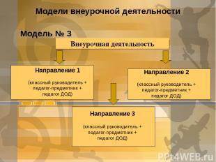 Модели внеурочной деятельности Модель № 3 Внеурочная деятельность Направление 1
