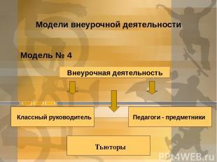 Модели внеурочной деятельности Модель № 4 Внеурочная деятельность Классный руков