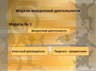 Модели внеурочной деятельности Модель № 1 Внеурочная деятельность Классный руков