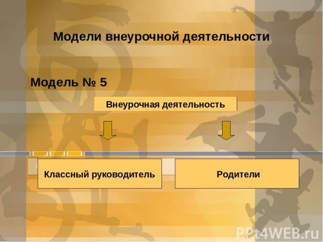 Модели внеурочной деятельности Модель № 5 Внеурочная деятельность Классный руководитель Родители
