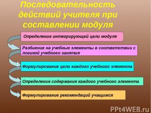 Последовательность действий учителя при составлении модуля Разбиение на учебные