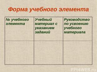 Форма учебного элемента № учебного элемента Учебный материал с указанием заданий