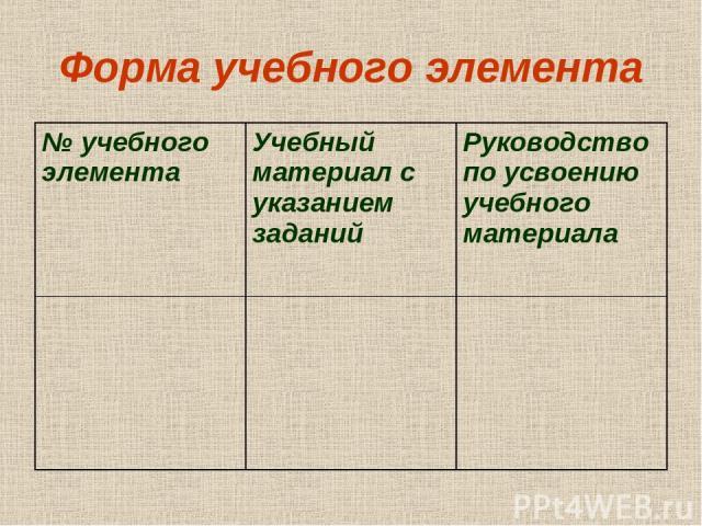 Форма учебного элемента № учебного элемента Учебный материал с указанием заданий Руководство по усвоению учебного материала