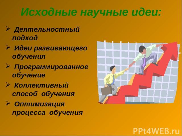 Исходные научные идеи: Деятельностный подход Идеи развивающего обучения Программированное обучение Коллективный способ обучения Оптимизация процесса обучения