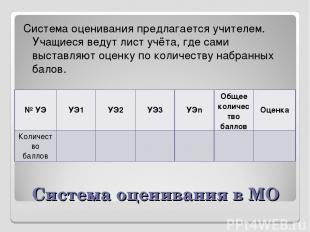 Система оценивания в МО Система оценивания предлагается учителем. Учащиеся ведут