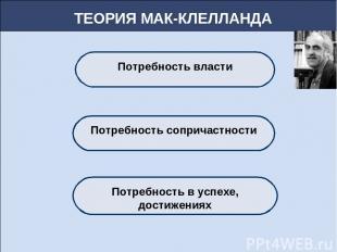 ТЕОРИЯ МАК-КЛЕЛЛАНДА Потребность власти Потребность сопричастности Потребность в