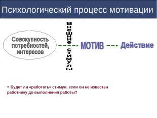 Психологический процесс мотивации Будет ли «работать» стимул, если он не известе