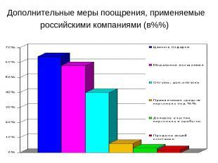 Дополнительные меры поощрения, применяемые российскими компаниями (в%%)