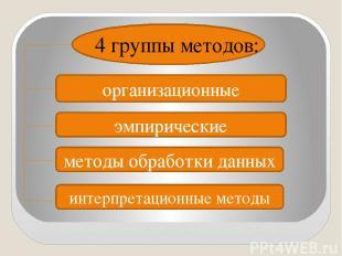 4 группы методов: организационные эмпирические методы обработки данных интерпрет