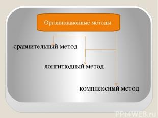 Организационные методы сравнительный метод лонгитюдный метод комплексный метод