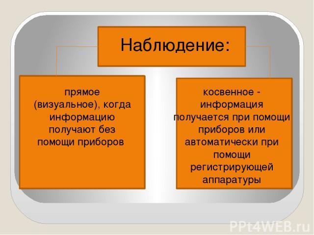 косвенное - информация получается при помощи приборов или автоматически при помощи регистрирующей аппаратуры Наблюдение: прямое (визуальное), когда информацию получают без помощи приборов