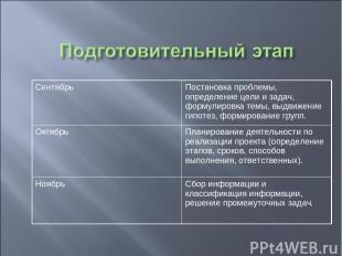 Сентябрь Постановка проблемы, определение цели и задач, формулировка темы, выдви