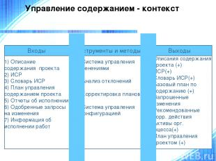 Управление содержанием - контекст 1) Описание содержания проекта 2) ИСР 3) Слова
