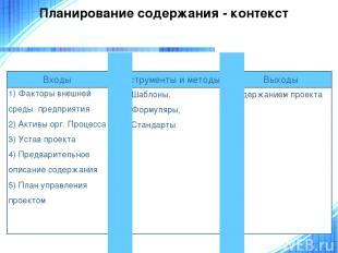 Планирование содержания - контекст 1) Факторы внешней среды предприятия 2) Актив