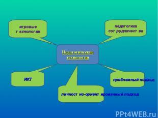 Педагогические технологии педагогика сотрудничества игровые технологии личностно