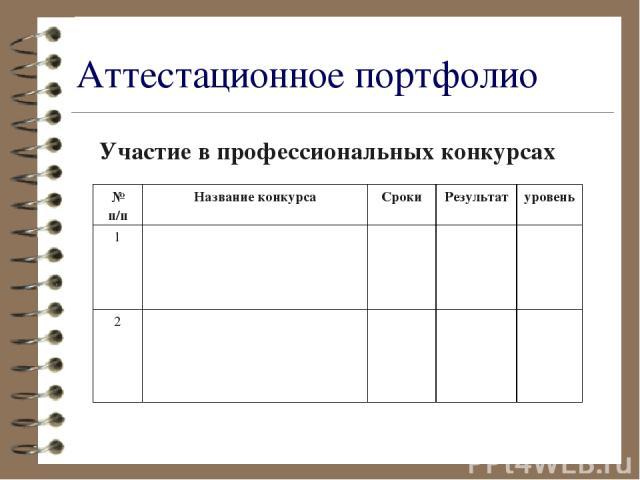 Аттестационное портфолио Участие в профессиональных конкурсах № п/п Название конкурса Сроки Результат уровень 1 2