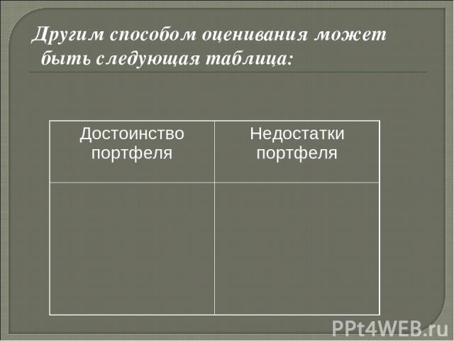 Другим способом оценивания может быть следующая таблица:  Достоинство портфеля Недостатки портфеля