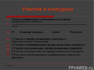 * * Участие в конкурсах Участие в муниципальных, региональных и всероссийских пр