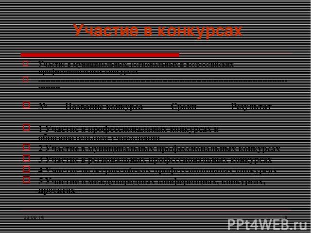 * * Участие в конкурсах Участие в муниципальных, региональных и всероссийских профессиональных конкурсах --------------------------------------------------------------------------------------------------------------- № Название конкурса Сроки Резуль…