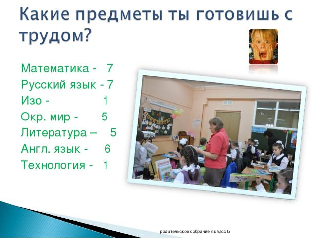 Математика - 7 Русский язык - 7 Изо - 1 Окр. мир - 5 Литература – 5 Англ. язык - 6 Технология - 1 родительское собрание 3 класс Б родительское собрание 3 класс Б