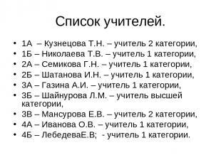 Список учителей. 1А – Кузнецова Т.Н. – учитель 2 категории, 1Б – Николаева Т.В.