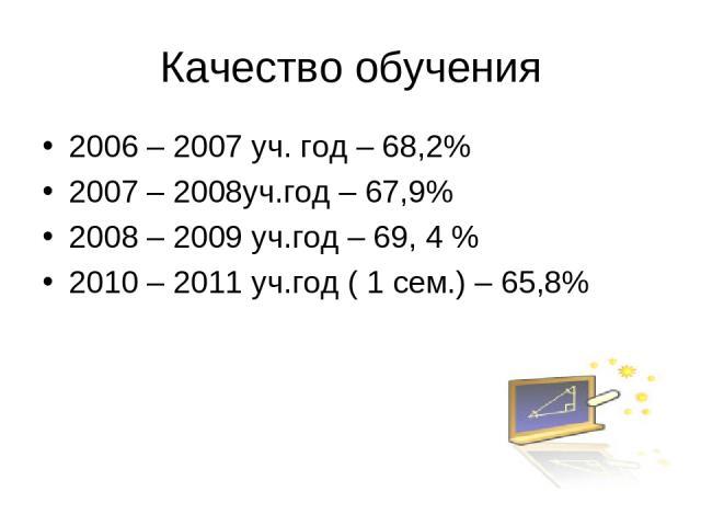 Качество обучения 2006 – 2007 уч. год – 68,2% 2007 – 2008уч.год – 67,9% 2008 – 2009 уч.год – 69, 4 % 2010 – 2011 уч.год ( 1 сем.) – 65,8%