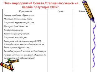 План мероприятий Совета Старшеклассников на первое полугодие 2007г. Мероприятия