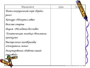 Мероприятия Сроки Классы Интеллектуальная игра «Брейн-ринг» Конкурс «Минута слав
