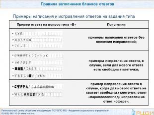 Региональный центр обработки информации ГОУ ВПО МО «Академия социального управле