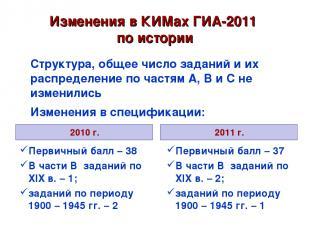 Изменения в КИМах ГИА-2011 по истории Структура, общее число заданий и их распре
