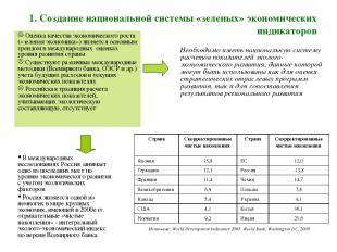 1. Создание национальной системы «зеленых» экономических индикаторов Оценка каче