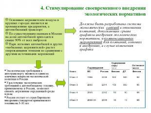 4. Стимулирование своевременного внедрения экологических нормативов Основным заг