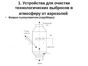 1. Устройства для очистки технологических выбросов в атмосферу от аэрозолей Мокр