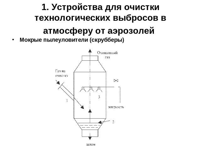 1. Устройства для очистки технологических выбросов в атмосферу от аэрозолей Мокрые пылеуловители (скрубберы)