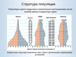 Структура популяции Популяции одного вида могут различаться соотношением числа о
