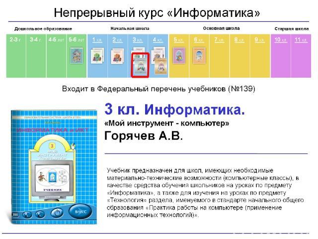 Учебник позволяет осваивать ИКТ как на отдельном уроке, так и в качестве модулей на уроках по различным дисциплинам (например, Технологии, Изобразительное искусство). В учебнике для 3 класса предложены к изучению следующие модули: знакомство с компь…