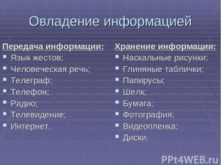 Овладение информацией Передача информации: Язык жестов; Человеческая речь; Телег