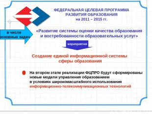 ФЕДЕРАЛЬНАЯ ЦЕЛЕВАЯ ПРОГРАММА РАЗВИТИЯ ОБРАЗОВАНИЯ на 2011 – 2015 гг. «Развитие