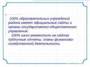 100% образовательных учреждений района имеют официальные сайты и органы государс