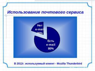 Использование почтового сервиса В 2012г. используемый клиент - Mozilla Thunderbi
